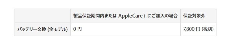 apple_iPhoneバッテリー交換費用